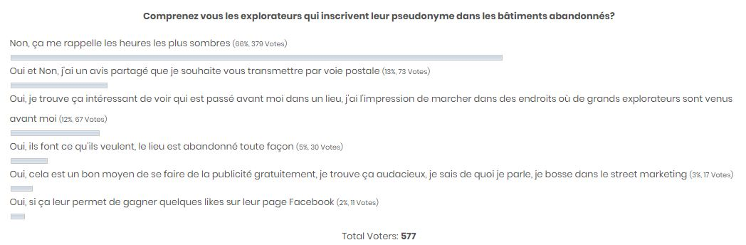 resultat-vote-traces